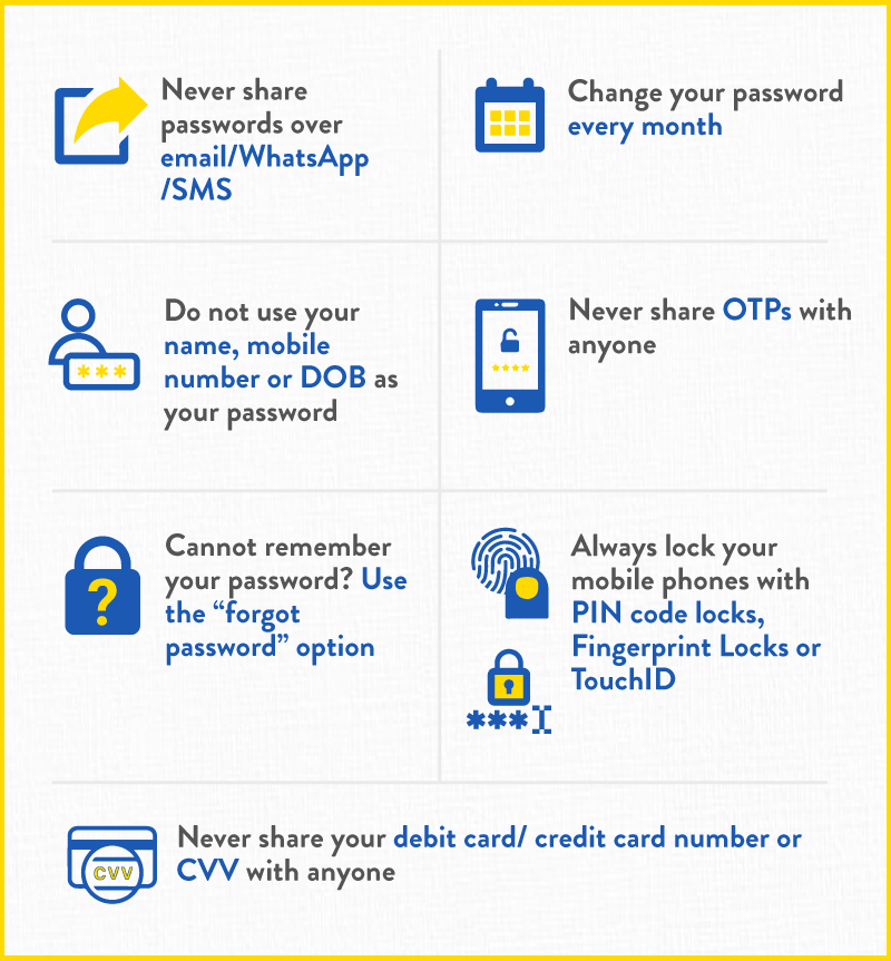 How to secure your Flipkart account - follow these tips