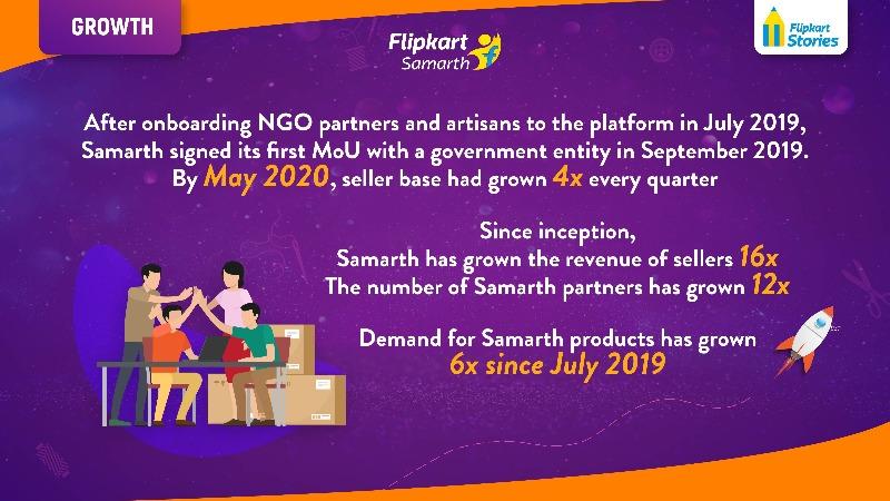 The Big Billion Days Flipkart Samarth Journey