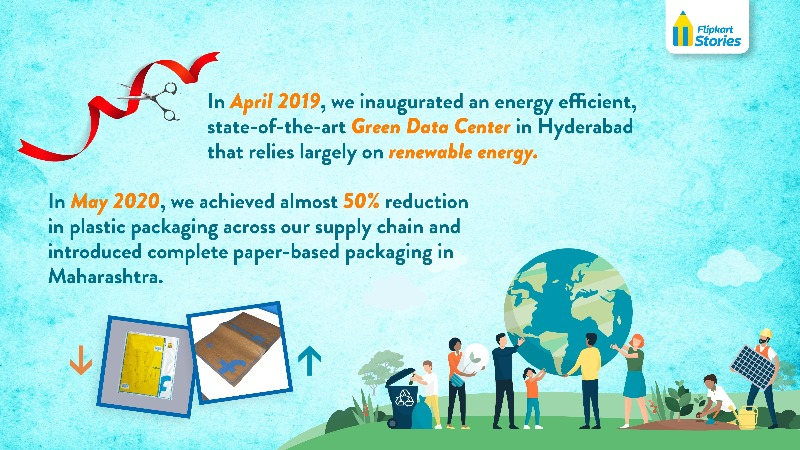 Flipkart Big Billion Days Sustainability Infographic