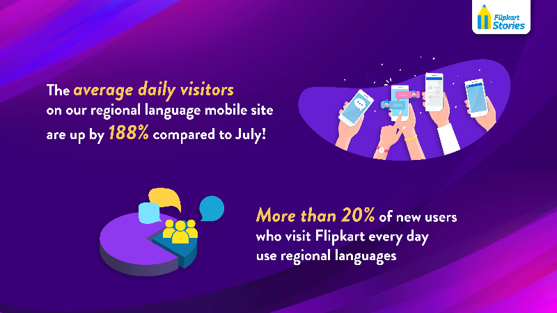 Infographic - Regional Languages Flipkart India
